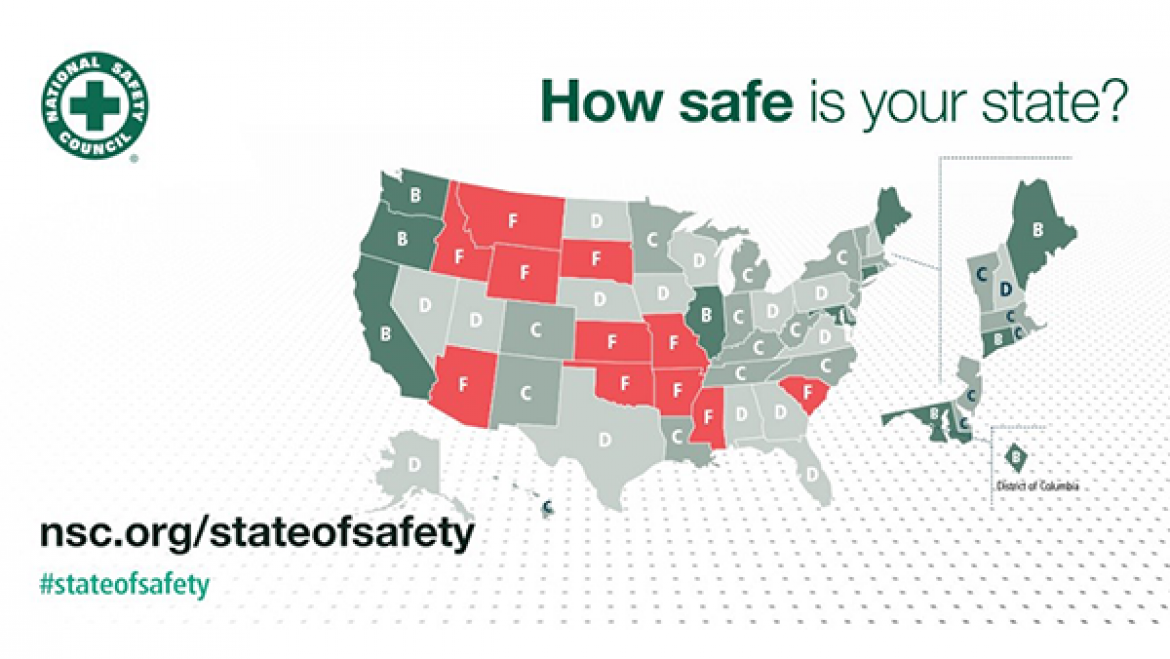 The State of Safety Report
